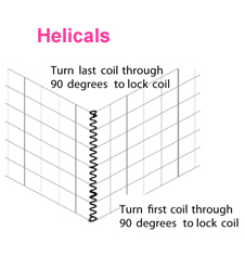 Helicals and spirals in gabion assembly