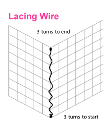 Gabion basket assembly - lacing wire
